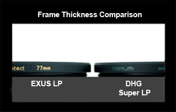 Frame Thickness